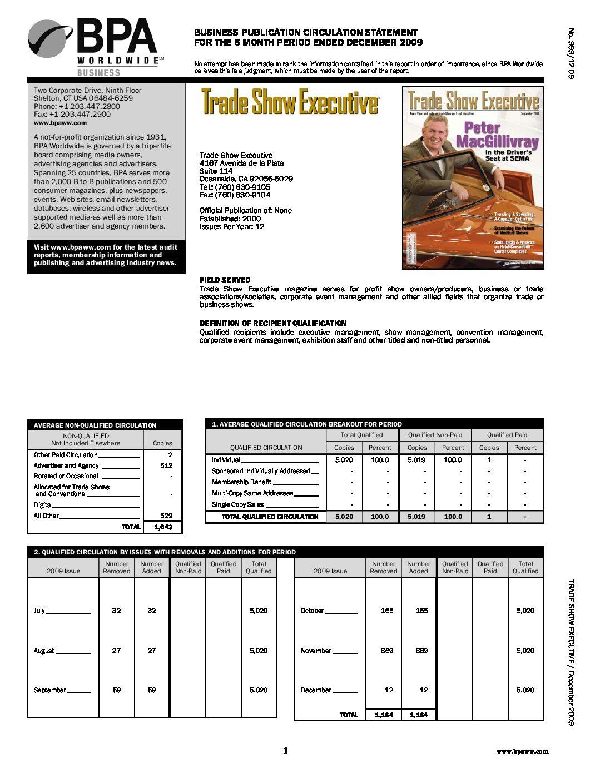 BPA Audit July-December 2009